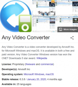 Any Video Converter Pro 7.0.1 Crack (Latest Version) + Serial Key